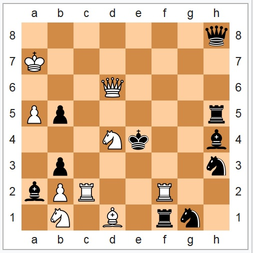 Лука Пачоли и Леонардо да Винчи. Мат в три хода из манускрипта «Об игре в шахматы»