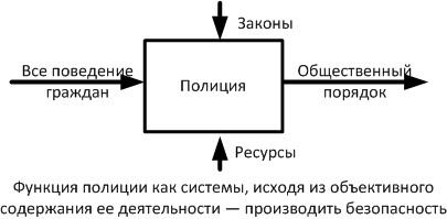 Робокоп - система