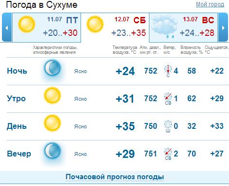 Погода новочеркасске на 3 дня