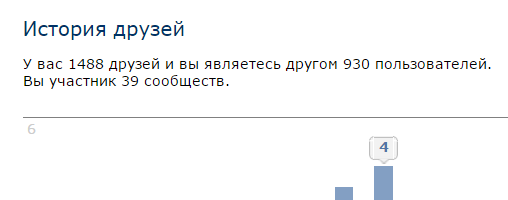 2015-03-19 17-24-47 Статистика - Google Chrome