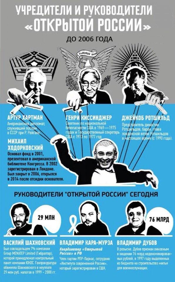 Тем временем в России и мире - 2 - Страница 32 3918773_original