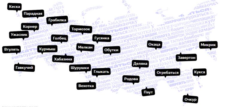 Список необычных слов, которые используются в регионах России