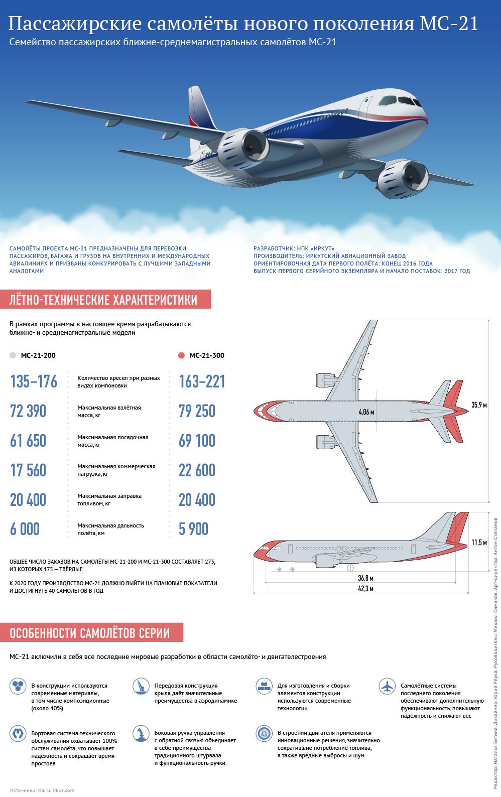 Ситуация с AZUR air не вызвала паники на туристическом рынке