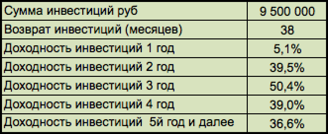 Снимок экрана 2014-07-31 в 17.18.26