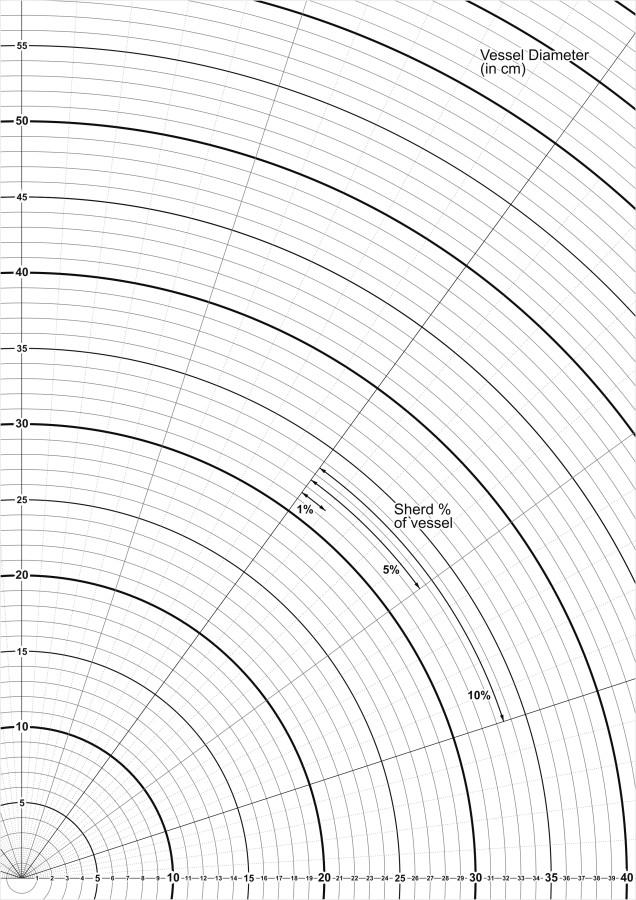 diameter01