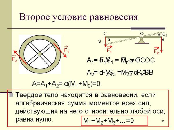 0019-019-Vtoroe-uslovie-ravnovesija