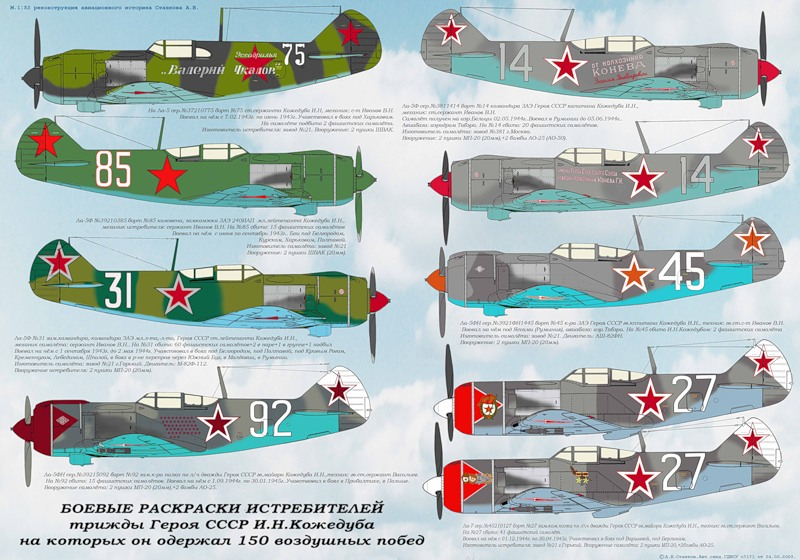Самолеты Кожедуба