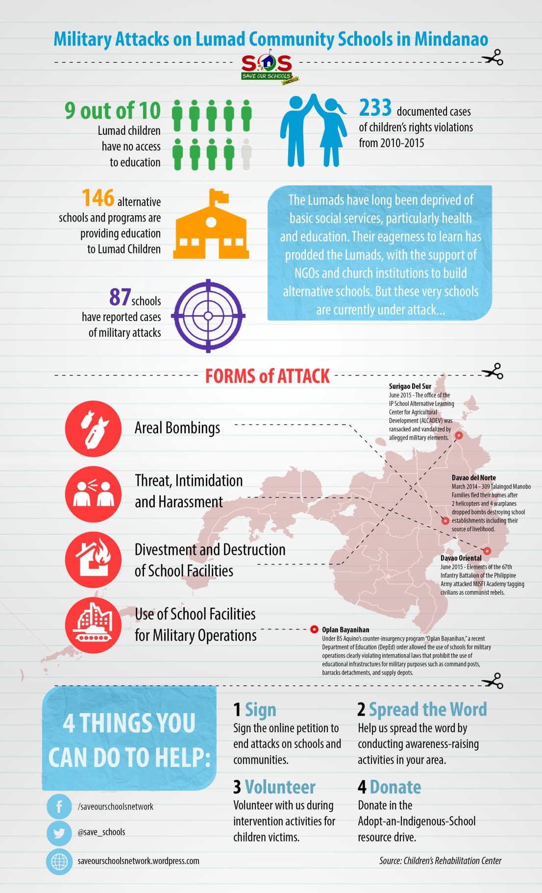 sos_infographic_