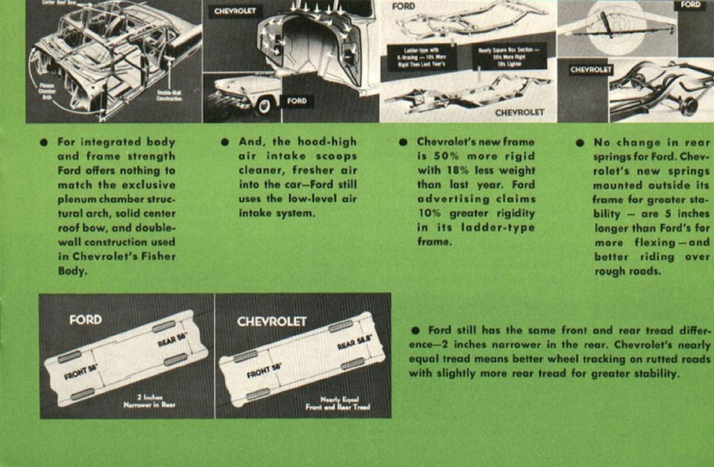 1955 Chevrolet vs Ford Booklet-03
