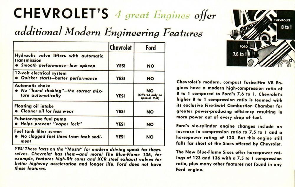 1955 Chevrolet vs Ford Booklet-06