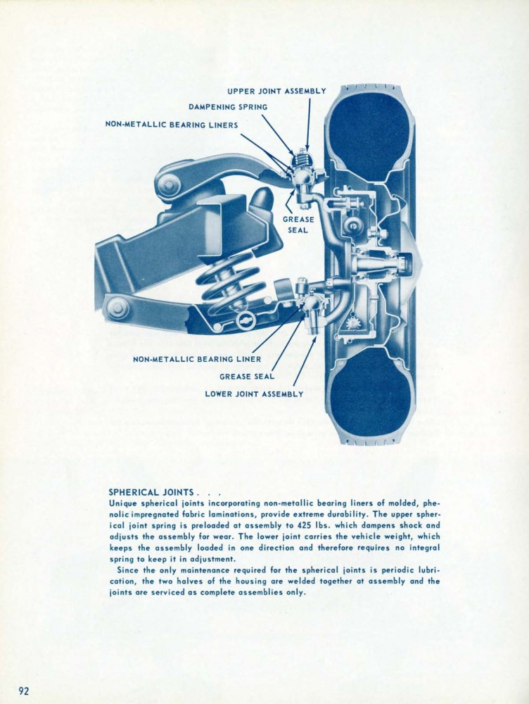 1955 Chevrolet Engineering Features-092