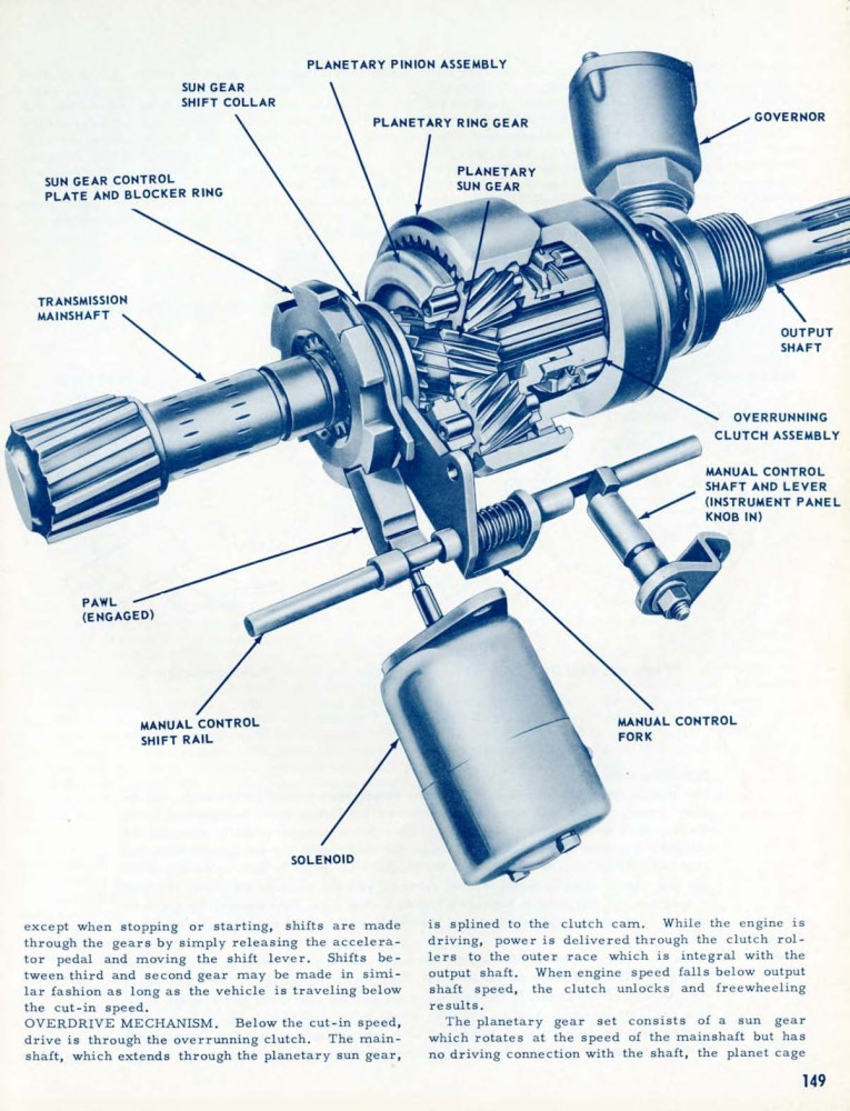 1955 Chevrolet Engineering Features-149