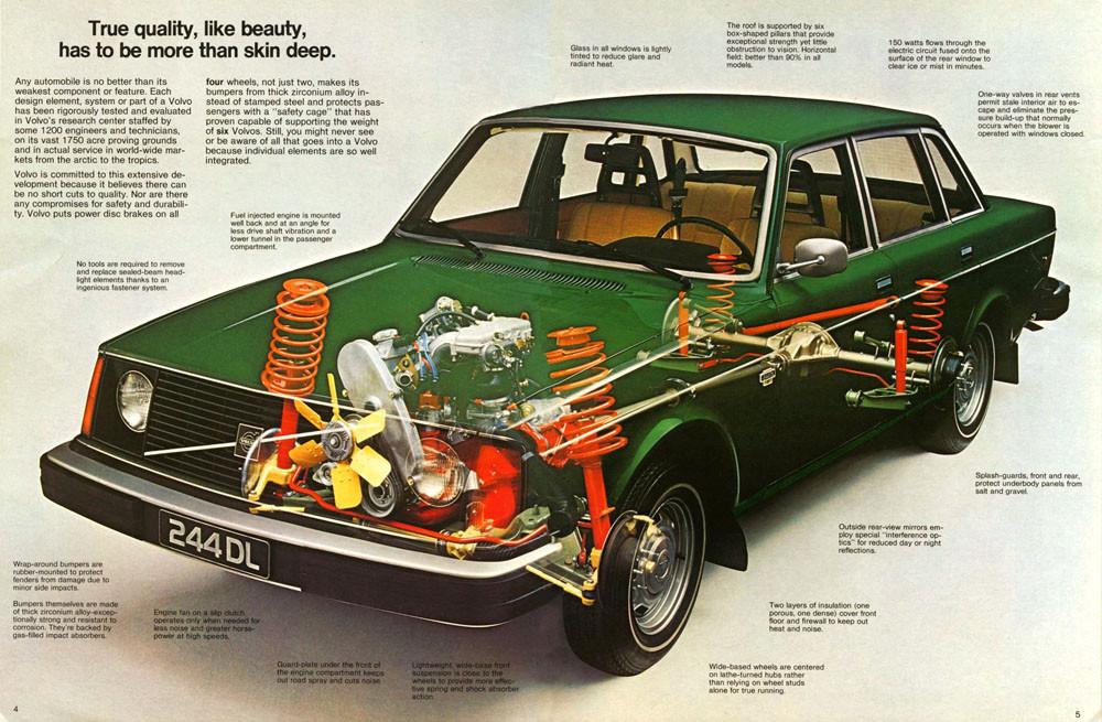 1977Volvo240Pg4-5