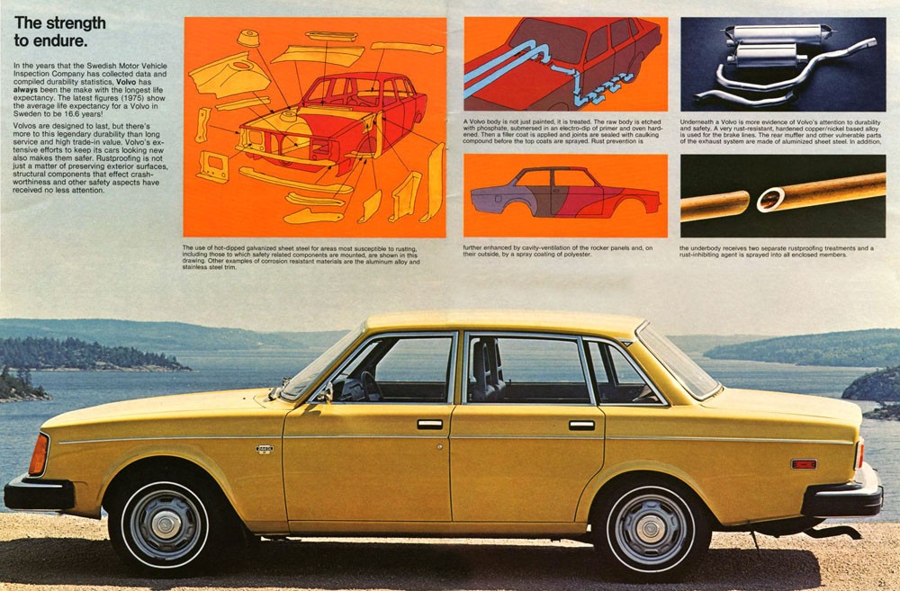 1977Volvo240Pg20-21