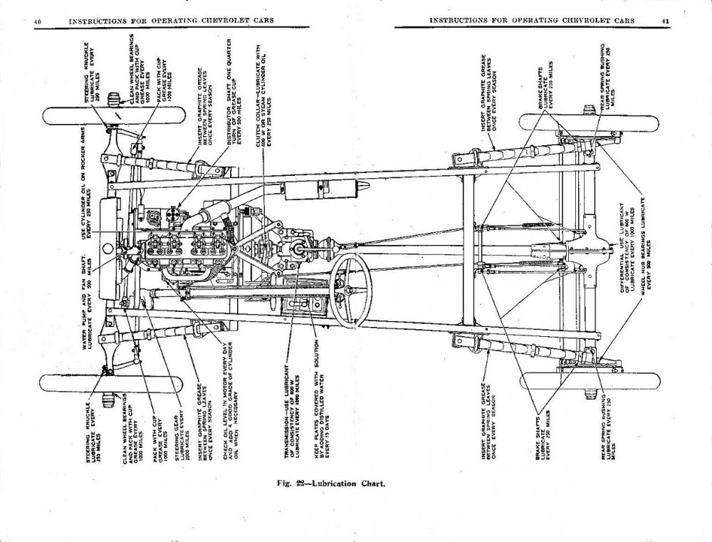 1924_Chevrolet_Manual-40-41