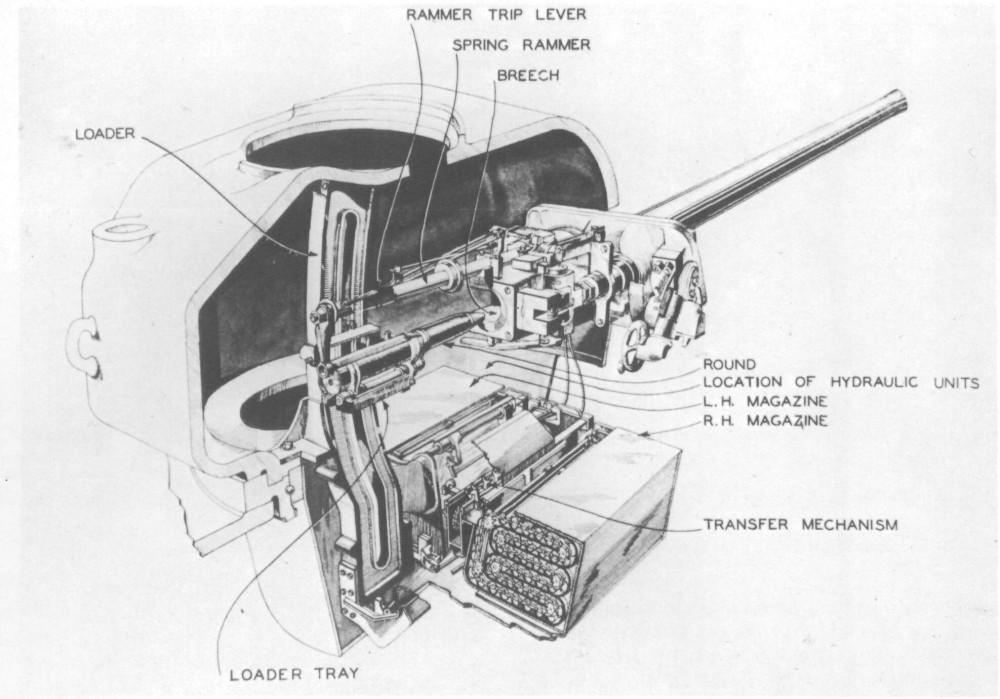 75-мм пушка M3 с автоматом заряжания в башне танков T20E1, T22E1 и T23E1