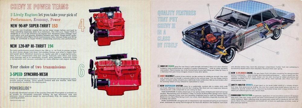1962 Chevrolet Chevy II (R1)-10-11