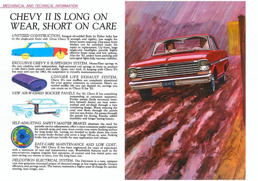1963 Chevy II-14