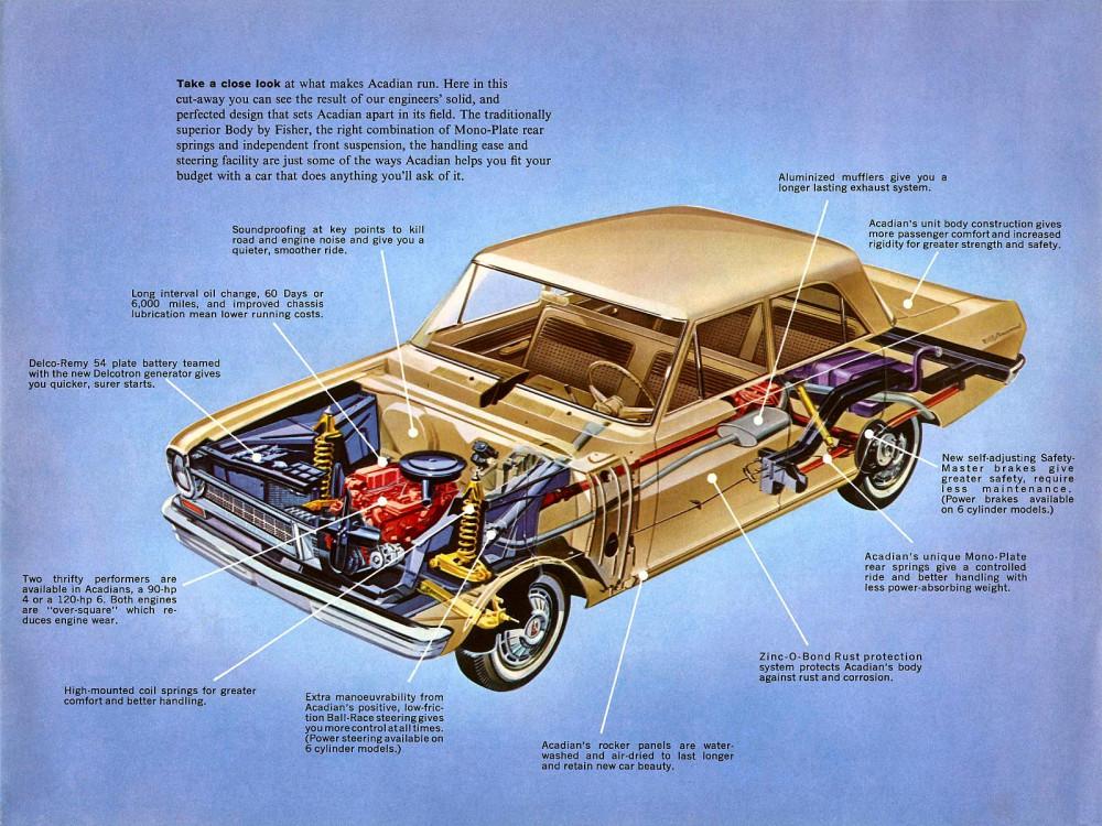 1963 Acadian-13