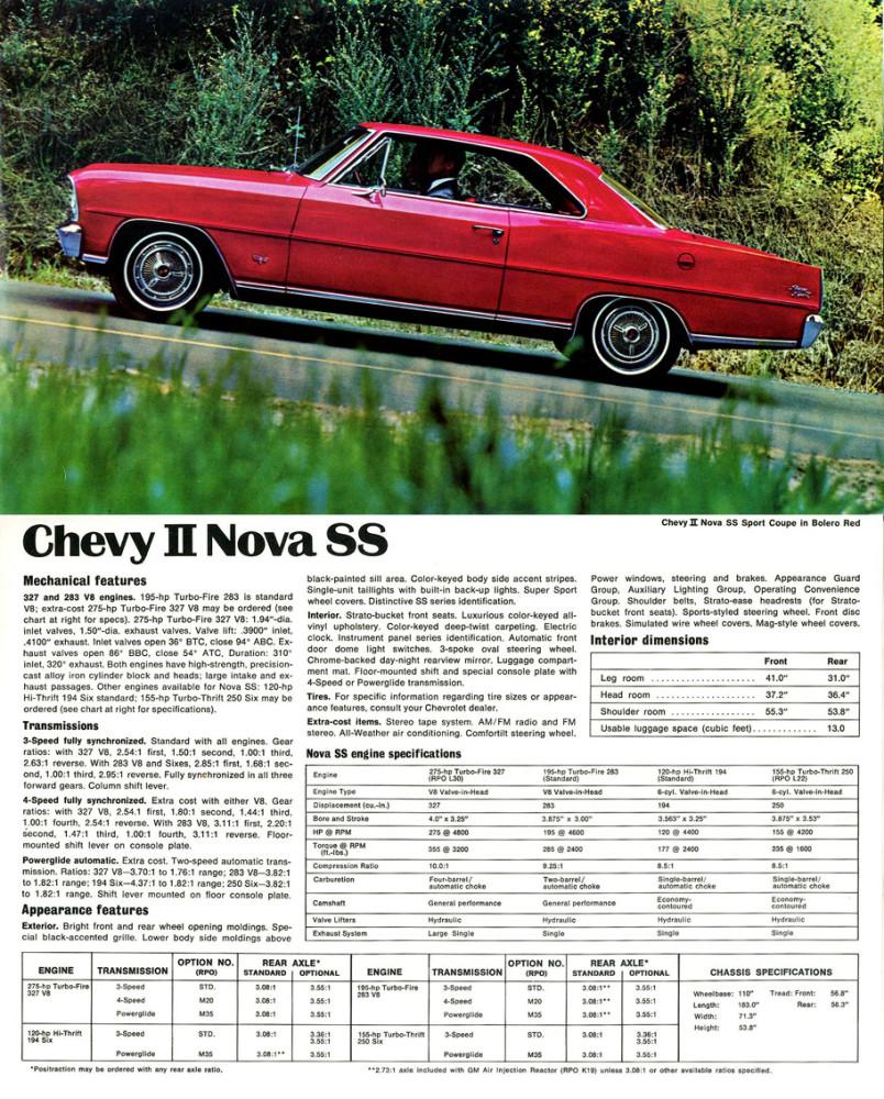 1967 Chevrolet Super Sports-04