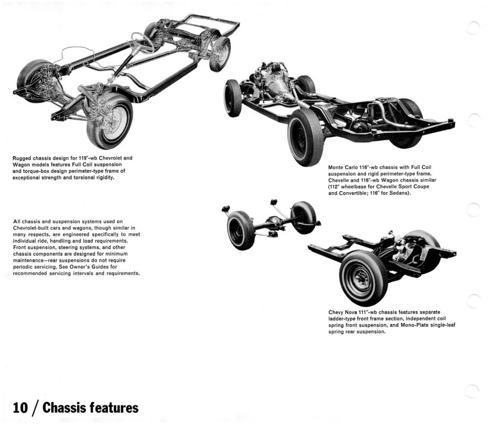 1970 Chevrolet Dealer Album-09-10