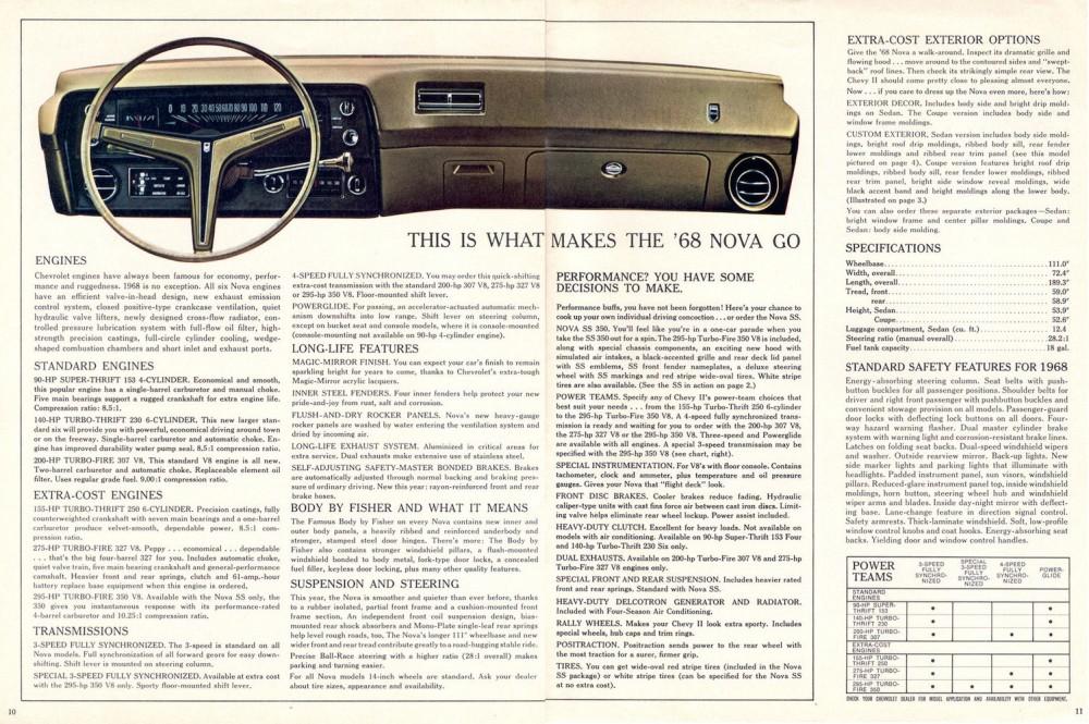 1968 Chevrolet Chevy II Nova-10-11