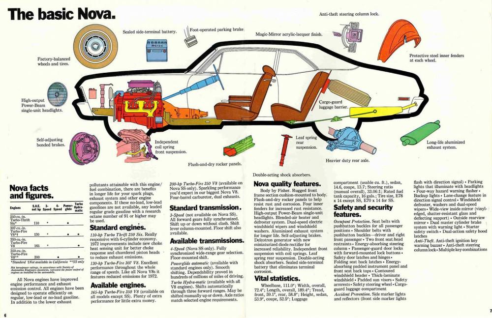 1972 Chevrolet Nova-06-07
