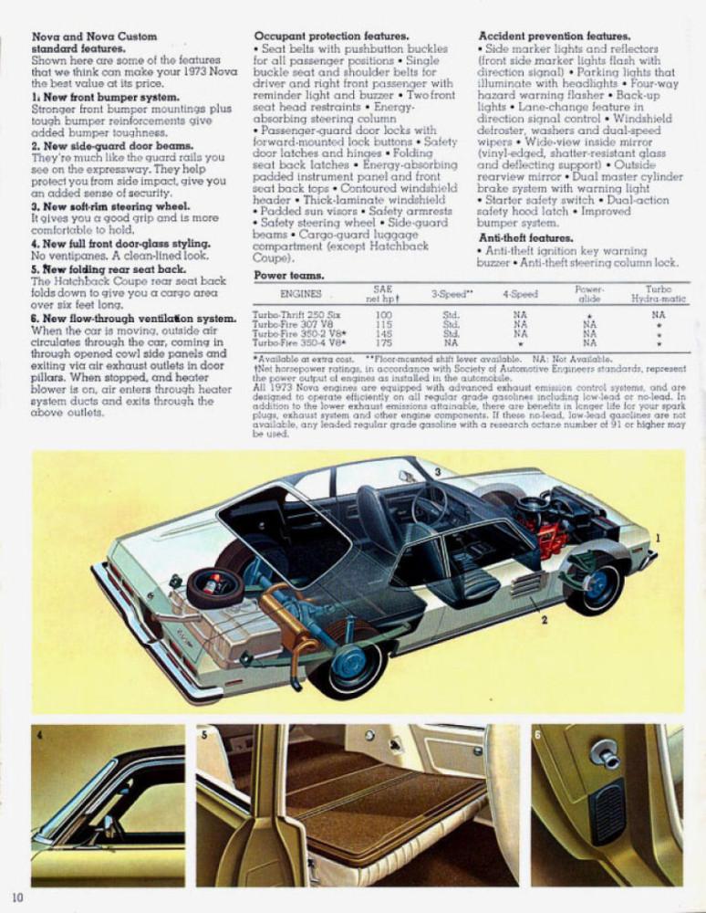 1973 Chevrolet Nova-10 1