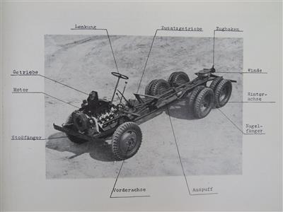 Tatra-Type-92-Ersatzteilliste (1)