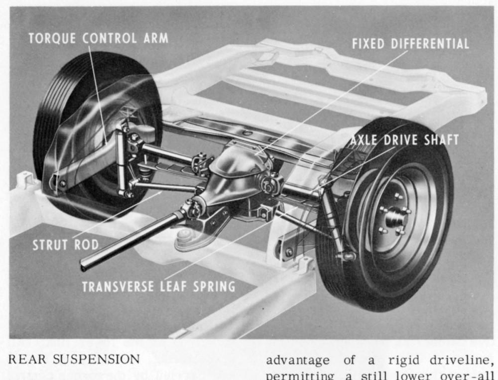 1963 Corvette News (V6-3)-09