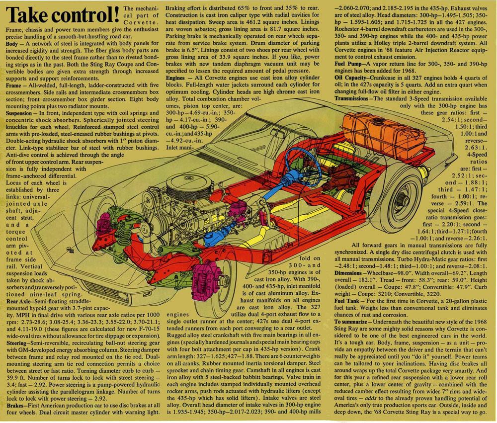 1968 Chevrolet Corvette-08-09