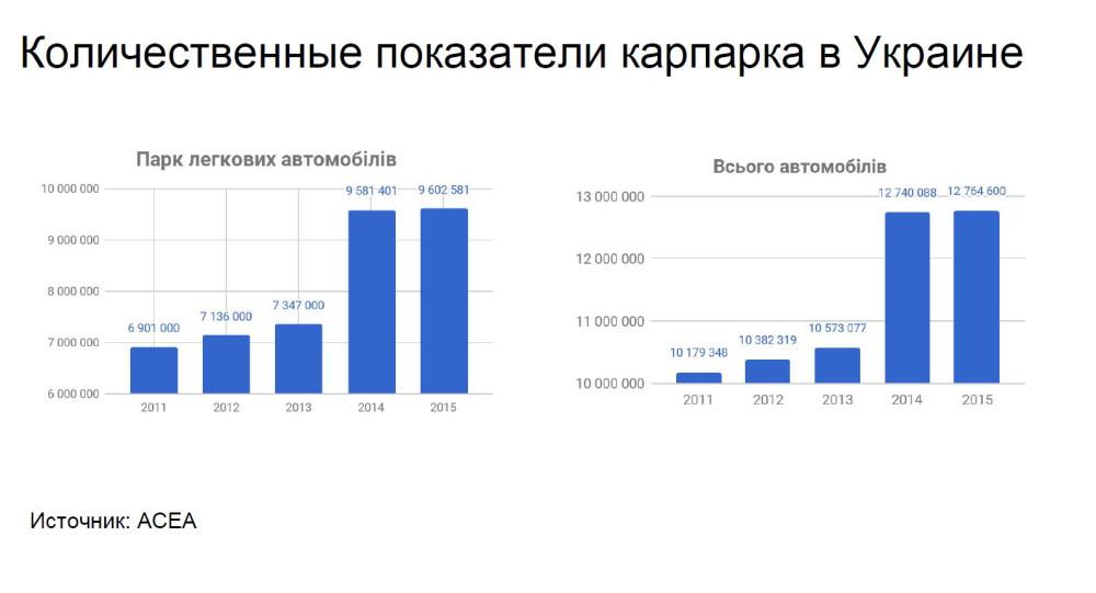 слайд2 количество