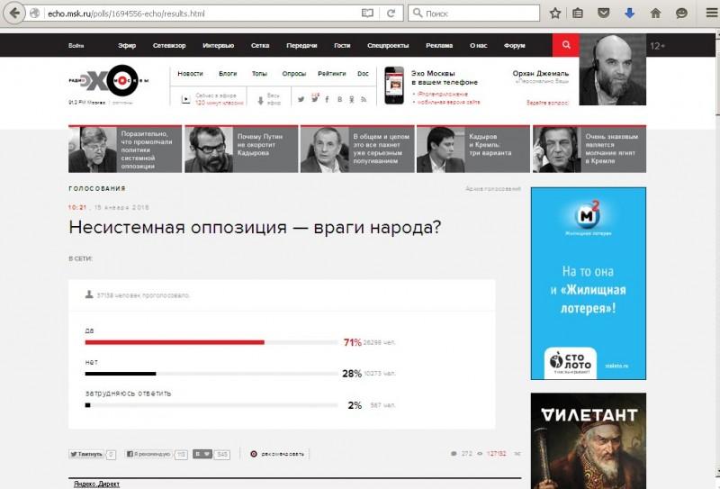 голосование на Эхо Москвы _либерасты враги народа