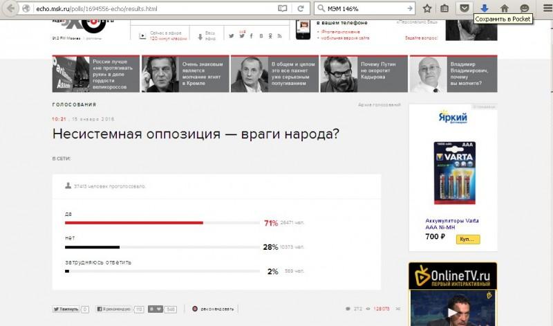 голосование эха 146 процентов