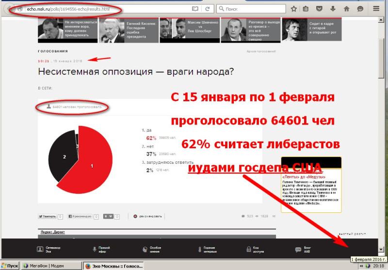 голосование на Эхо Москвы _либерасты враги народа.j1 февраля