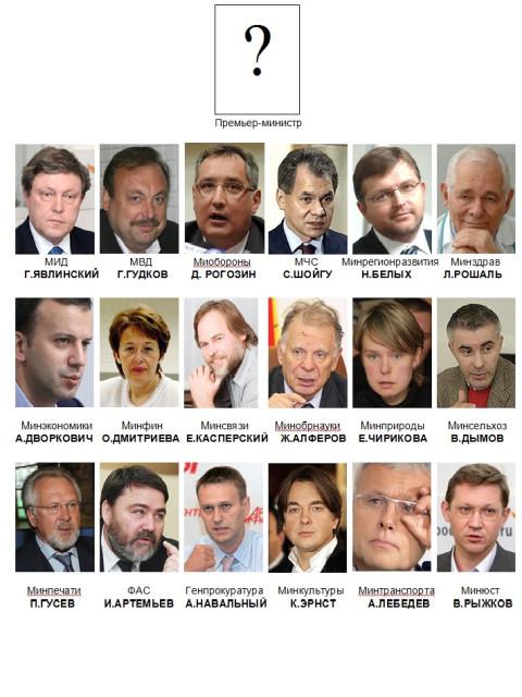 Правительство без Путина