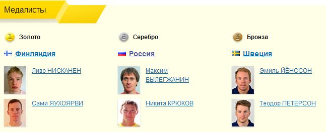 Победители, Лыжные гонки, Спринт