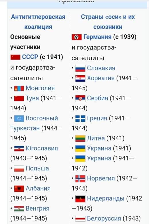Страна с непредсказуемой историей