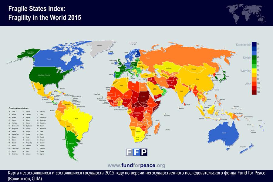 Карта несостоявшихся и состоявшихся государств 2015