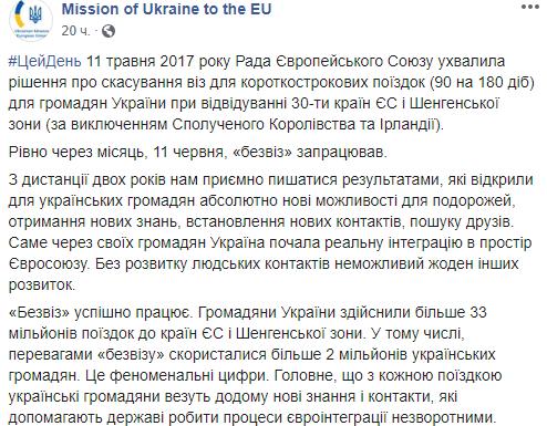 Кому и что дали два года безвиза: 2 миллиона украинцев съездили в ЕС по