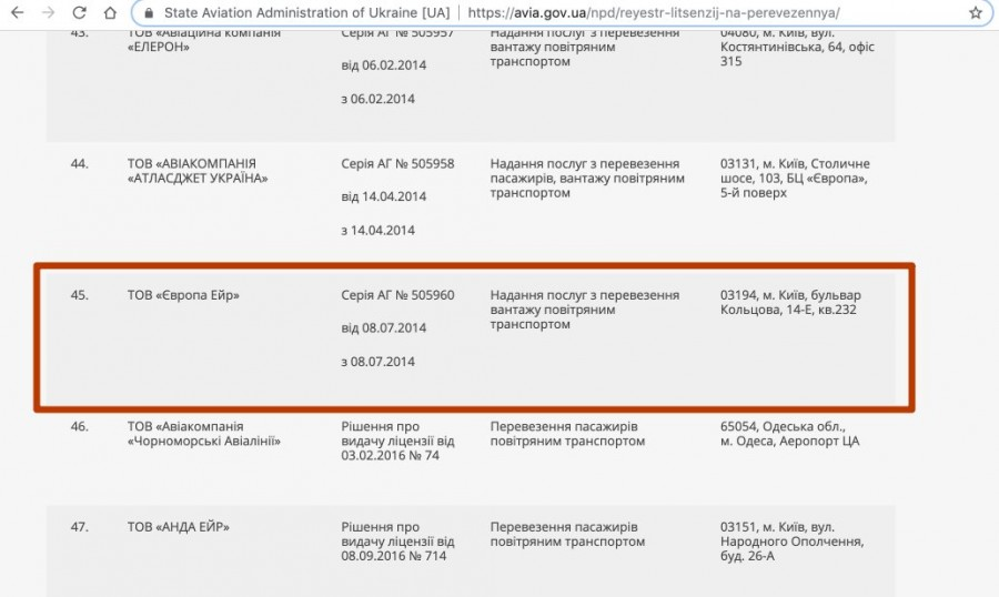 В Ливии уничтожены два украинских транспортных самолета Ил-76ТД Ливии, Ил76ТД, Украины, Хафтара, URCRP, данным, самолета, является, Мирчандани, Джайдип, сайте, компания, авиационной, URCMC, командира, командир, погиб, Европа, авиакомпании, Сирии