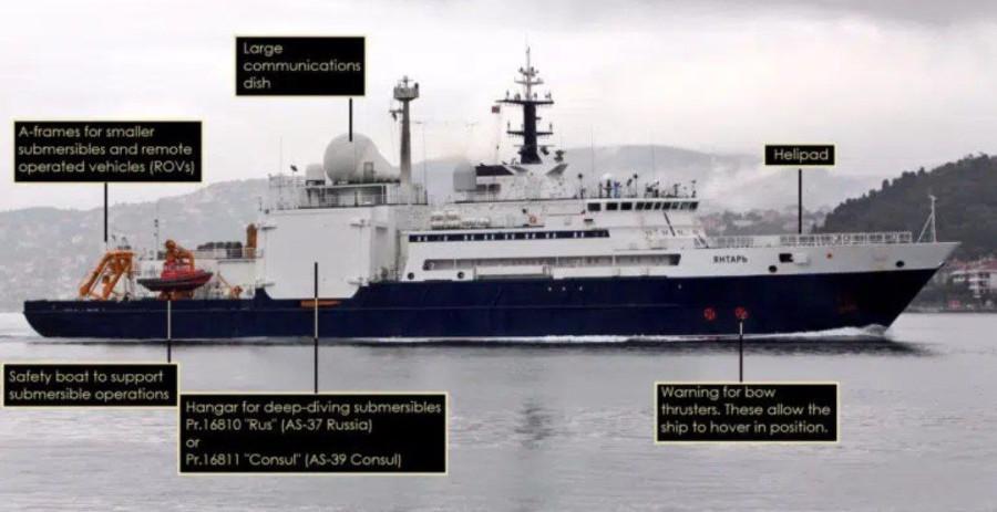 Российское разведывательное судно Янтарь исследовало два подводных