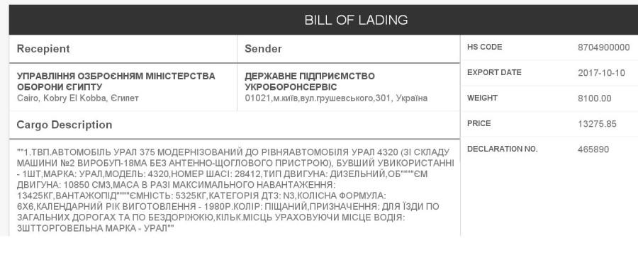 اوكرانيا تحقق في شحنات قطع غيار لمنظومات S-75 و S-125 صدرت الى مصر بدون موافقه السلطات المختصه  993124_900