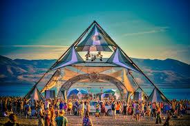 Энергетические пирамиды