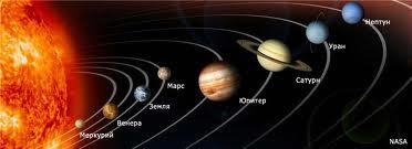Взгляд на солнечную систему