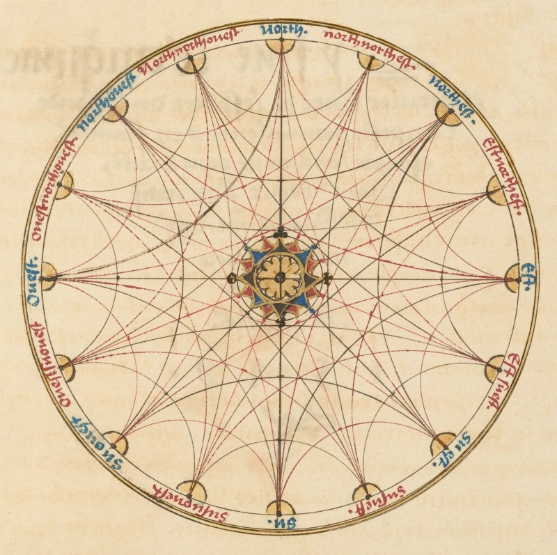 Geocentricite-terre-centre-univers-carte-07-800x797