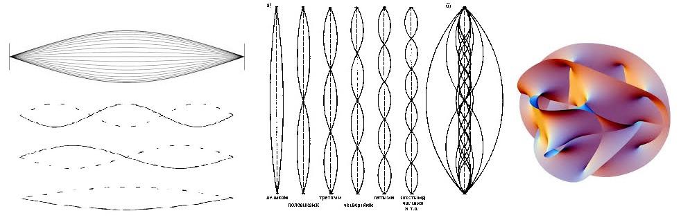 Три основных энергетических канала организма. - Страница 2 4256529_1000