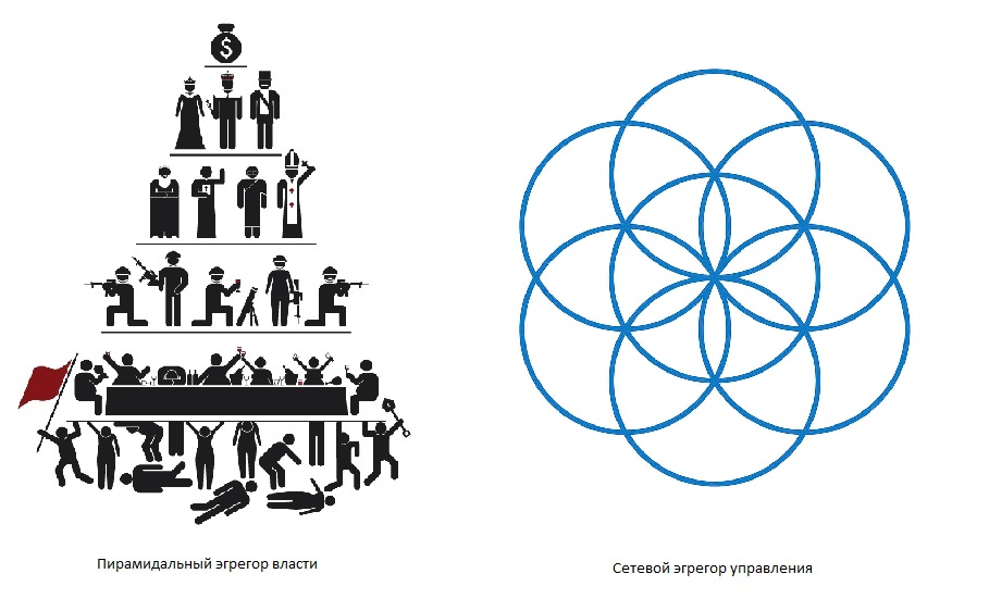 Новые системы управления и засланные казачки во власти