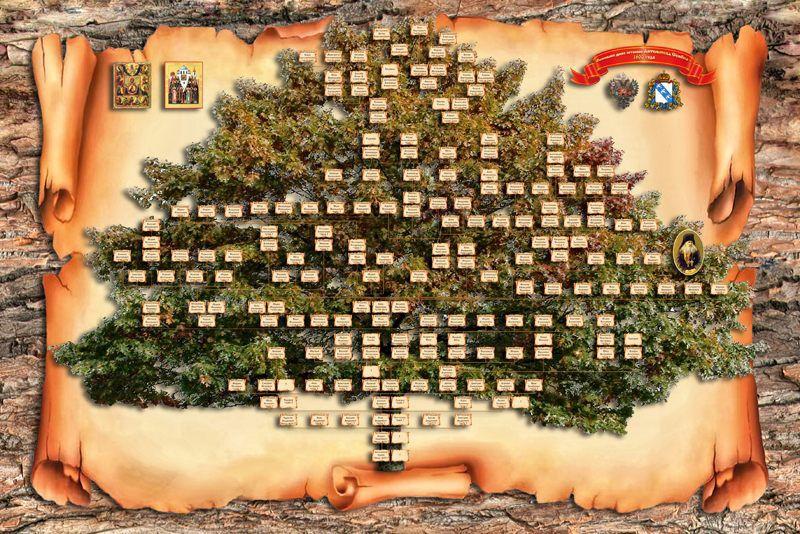 Карма рода, структура души и её обязательства перед родом