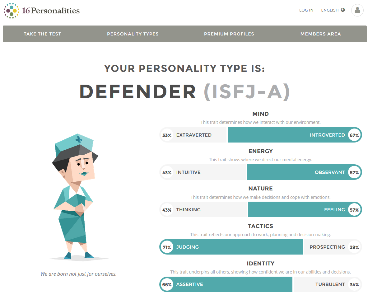 Free Personality Test Dimagurov